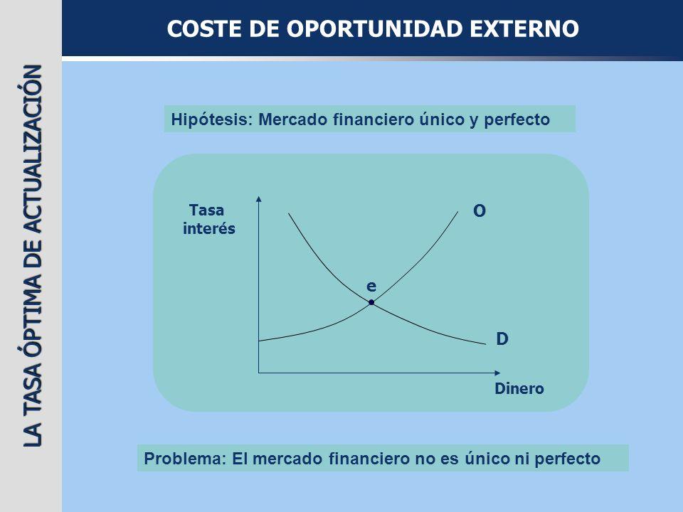 LA TASA ÓPTIMA DE ACTUALIZACIÓN COSTE DE OPORTUNIDAD EXTERNO Hipótesis: Mercado financiero único y perfecto Problema: El mercado financiero no es únic