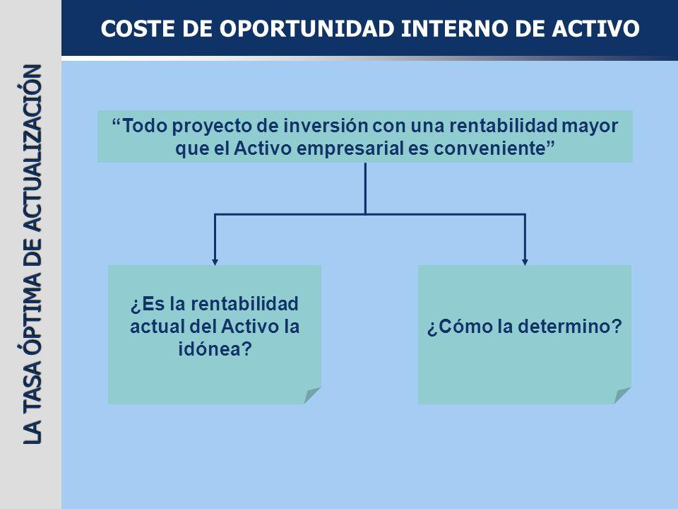 LA TASA ÓPTIMA DE ACTUALIZACIÓN COSTE DE OPORTUNIDAD INTERNO DE ACTIVO Todo proyecto de inversión con una rentabilidad mayor que el Activo empresarial