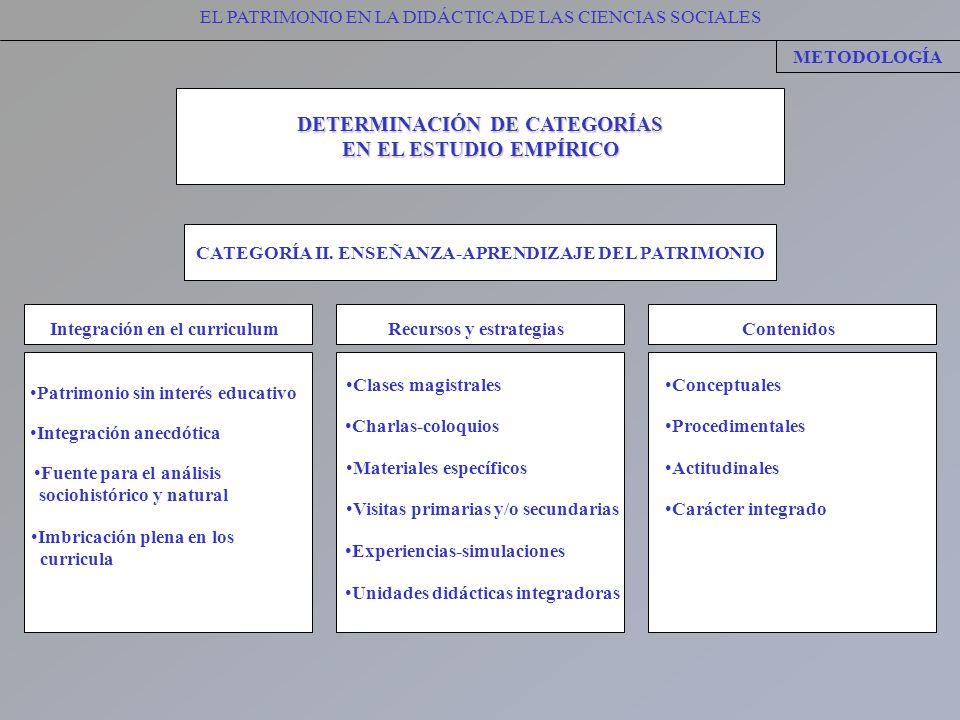 EL PATRIMONIO EN LA DIDÁCTICA DE LAS CIENCIAS SOCIALES METODOLOGÍA DETERMINACIÓN DE CATEGORÍAS EN EL ESTUDIO EMPÍRICO CATEGORÍA II. ENSEÑANZA-APRENDIZ