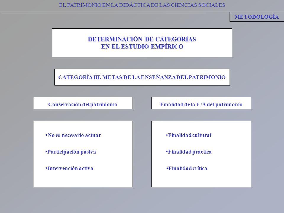 EL PATRIMONIO EN LA DIDÁCTICA DE LAS CIENCIAS SOCIALES METODOLOGÍA DETERMINACIÓN DE CATEGORÍAS EN EL ESTUDIO EMPÍRICO CATEGORÍA III. METAS DE LA ENSEÑ