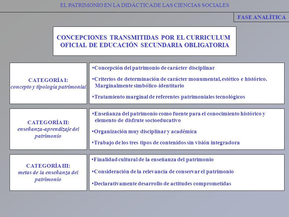 EL PATRIMONIO EN LA DIDÁCTICA DE LAS CIENCIAS SOCIALES FASE ANALÍTICA CONCEPCIONES TRANSMITIDAS POR EL CURRICULUM OFICIAL DE EDUCACIÓN SECUNDARIA OBLI