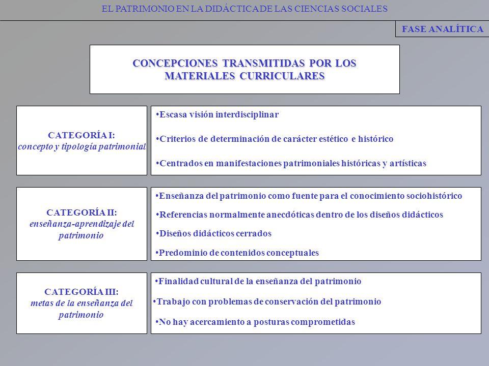 EL PATRIMONIO EN LA DIDÁCTICA DE LAS CIENCIAS SOCIALES FASE ANALÍTICA CONCEPCIONES TRANSMITIDAS POR LOS MATERIALES CURRICULARES CATEGORÍA I: concepto