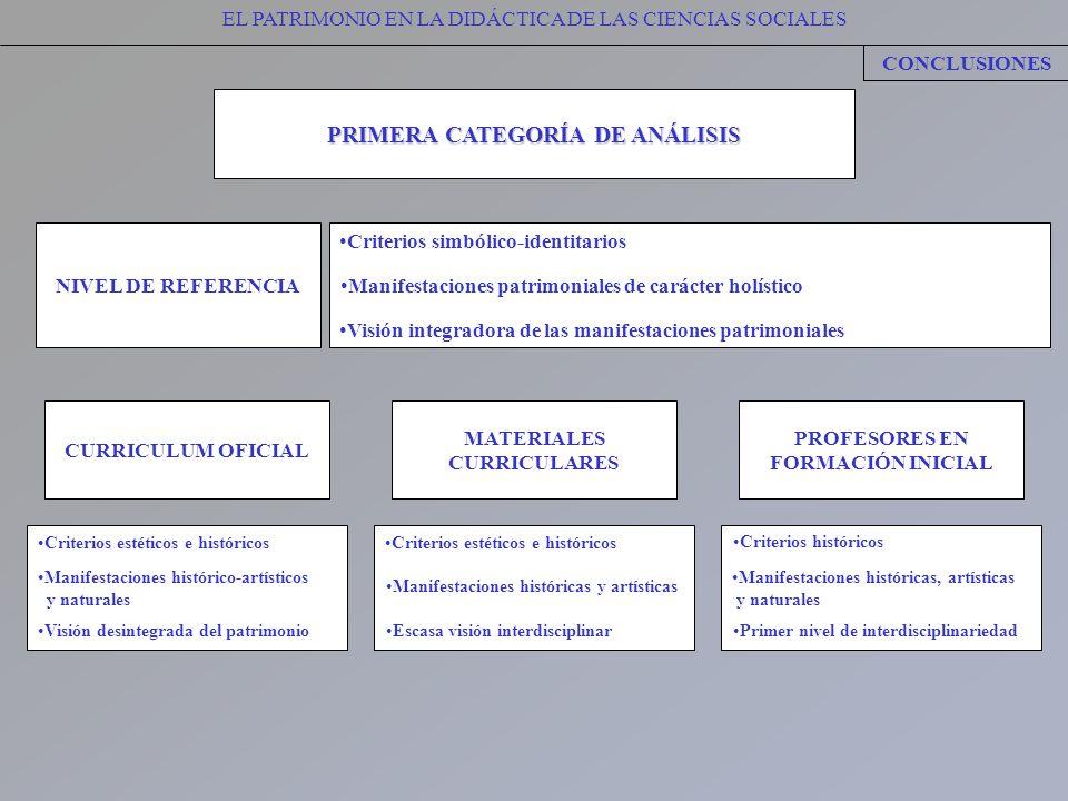 EL PATRIMONIO EN LA DIDÁCTICA DE LAS CIENCIAS SOCIALES CONCLUSIONES PRIMERA CATEGORÍA DE ANÁLISIS MATERIALES CURRICULARES Criterios estéticos e histór