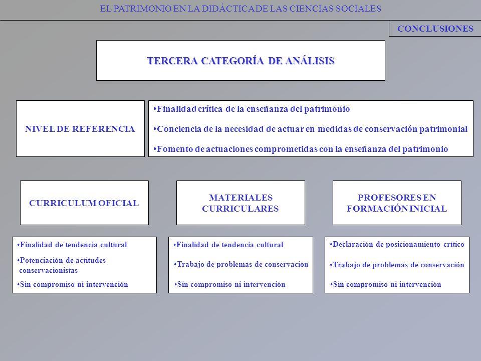 EL PATRIMONIO EN LA DIDÁCTICA DE LAS CIENCIAS SOCIALES CONCLUSIONES TERCERA CATEGORÍA DE ANÁLISIS MATERIALES CURRICULARES Finalidad de tendencia cultu