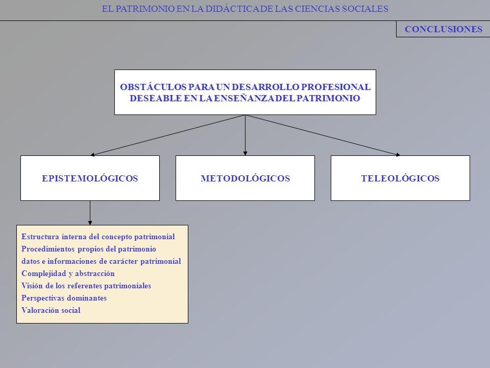 EL PATRIMONIO EN LA DIDÁCTICA DE LAS CIENCIAS SOCIALES CONCLUSIONES OBSTÁCULOS PARA UN DESARROLLO PROFESIONAL DESEABLE EN LA ENSEÑANZA DEL PATRIMONIO