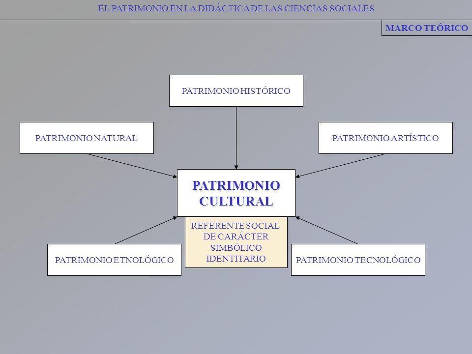 EL PATRIMONIO EN LA DIDÁCTICA DE LAS CIENCIAS SOCIALESPATRIMONIOCULTURAL MARCO TEÓRICO PATRIMONIO TECNOLÓGICOPATRIMONIO ETNOLÓGICO PATRIMONIO ARTÍSTIC