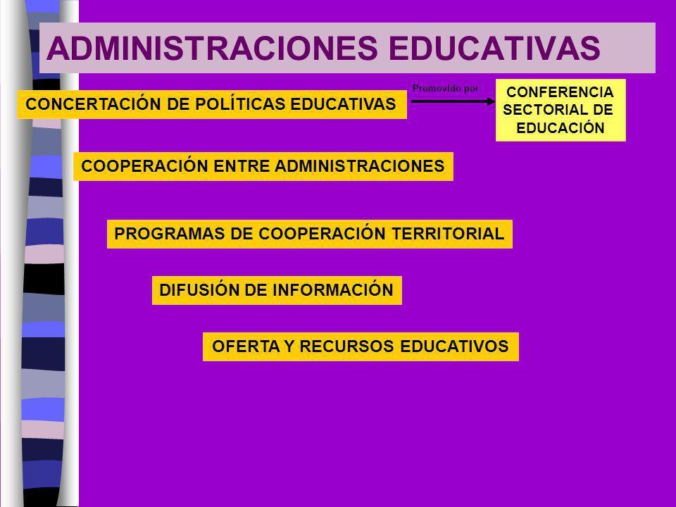 ADMINISTRACIONES EDUCATIVAS CONCERTACIÓN DE POLÍTICAS EDUCATIVAS Promovido por CONFERENCIA SECTORIAL DE EDUCACIÓN COOPERACIÓN ENTRE ADMINISTRACIONES P