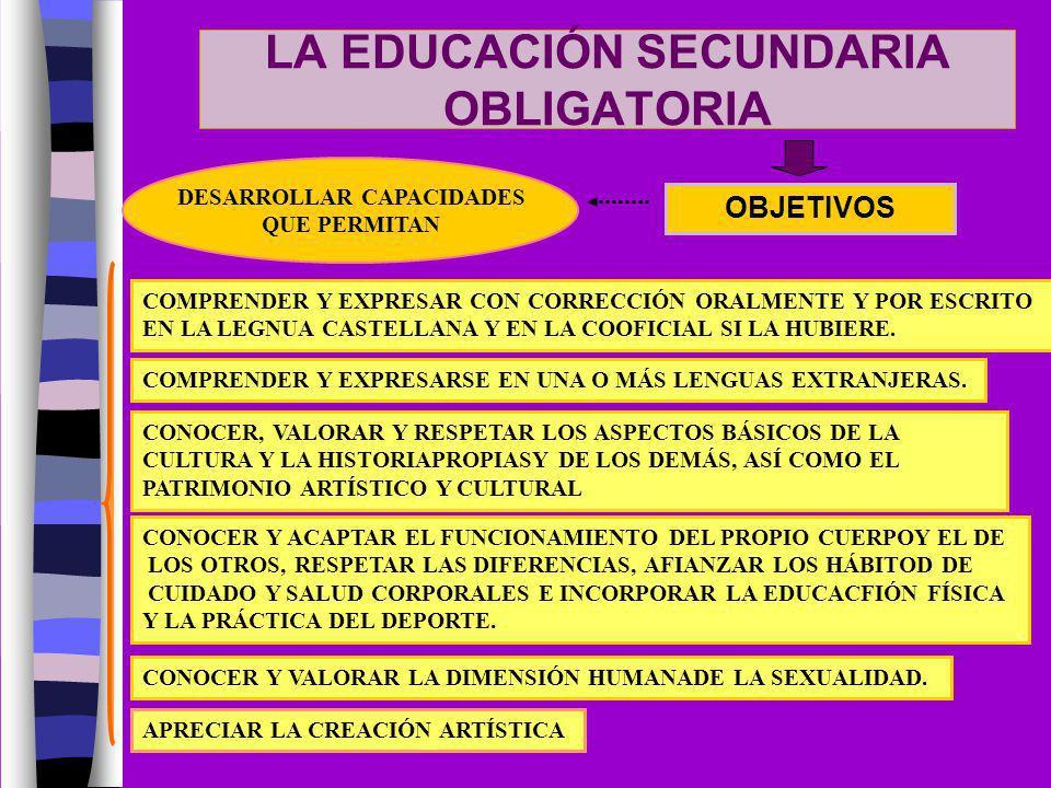 LA EDUCACIÓN SECUNDARIA OBLIGATORIA OBJETIVOS DESARROLLAR CAPACIDADES QUE PERMITAN COMPRENDER Y EXPRESAR CON CORRECCIÓN ORALMENTE Y POR ESCRITO EN LA