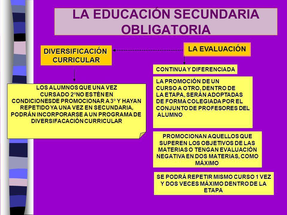 LA EDUCACIÓN SECUNDARIA OBLIGATORIA DIVERSIFICACIÓNCURRICULAR LOS ALUMNOS QUE UNA VEZ CURSADO 2ºNO ESTÉN EN CONDICIONESDE PROMOCIONAR A 3º Y HAYAN REP