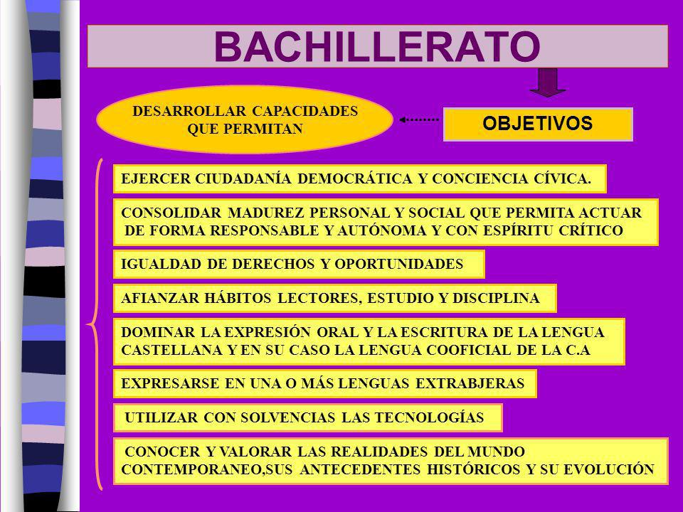 BACHILLERATO OBJETIVOS DESARROLLAR CAPACIDADES QUE PERMITAN EJERCER CIUDADANÍA DEMOCRÁTICA Y CONCIENCIA CÍVICA. CONSOLIDAR MADUREZ PERSONAL Y SOCIAL Q