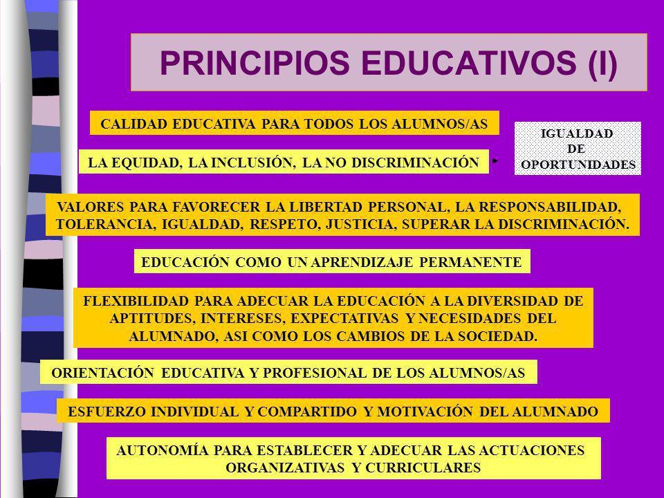 CALIDAD EDUCATIVA PARA TODOS LOS ALUMNOS/AS LA EQUIDAD, LA INCLUSIÓN, LA NO DISCRIMINACIÓN IGUALDAD DE OPORTUNIDADES VALORES PARA FAVORECER LA LIBERTA