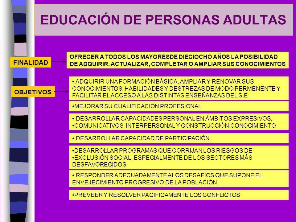 EDUCACIÓN DE PERSONAS ADULTAS FINALIDAD OFRECER A TODOS LOS MAYORESDE DIECIOCHO AÑOS LA POSIBILIDAD DE ADQUIRIR, ACTUALIZAR, COMPLETAR O AMPLIAR SUS C