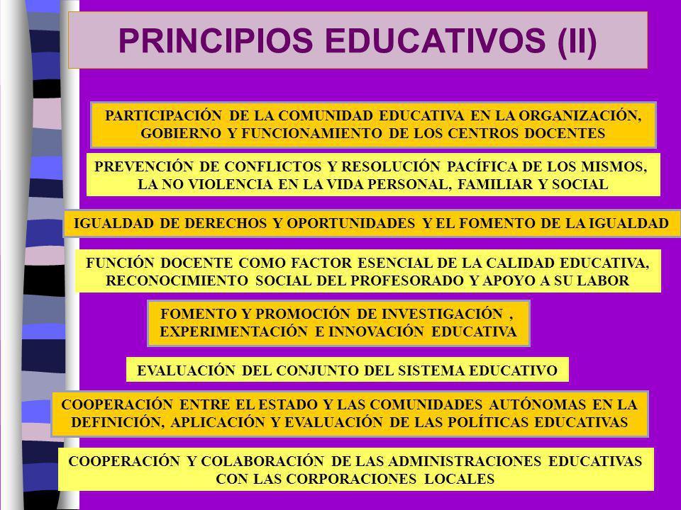 PARTICIPACIÓN DE LA COMUNIDAD EDUCATIVA EN LA ORGANIZACIÓN, GOBIERNO Y FUNCIONAMIENTO DE LOS CENTROS DOCENTES PREVENCIÓN DE CONFLICTOS Y RESOLUCIÓN PA