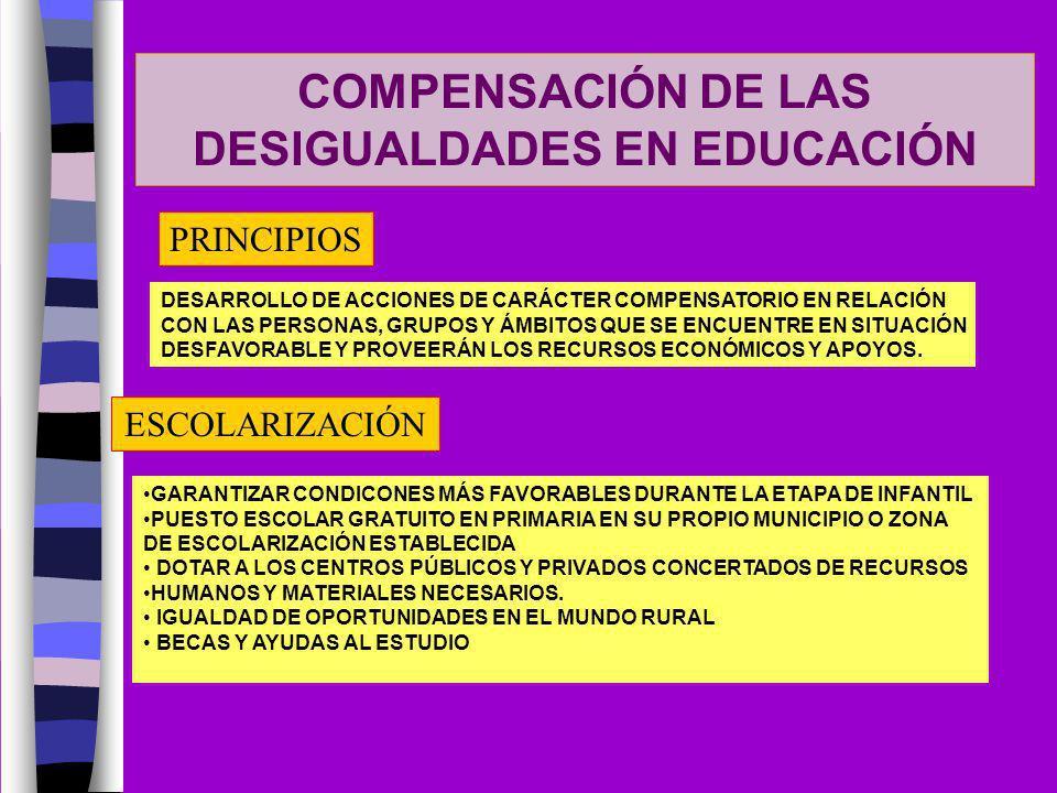 COMPENSACIÓN DE LAS DESIGUALDADES EN EDUCACIÓN PRINCIPIOS GARANTIZAR CONDICONES MÁS FAVORABLES DURANTE LA ETAPA DE INFANTIL PUESTO ESCOLAR GRATUITO EN