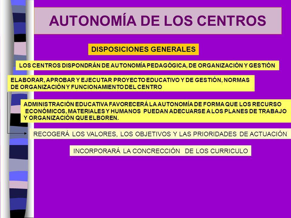 AUTONOMÍA DE LOS CENTROS DISPOSICIONES GENERALES LOS CENTROS DISPONDRÁN DE AUTONOMÍA PEDAGÓGICA, DE ORGANIZACIÓN Y GESTIÓN ELABORAR, APROBAR Y EJECUTA