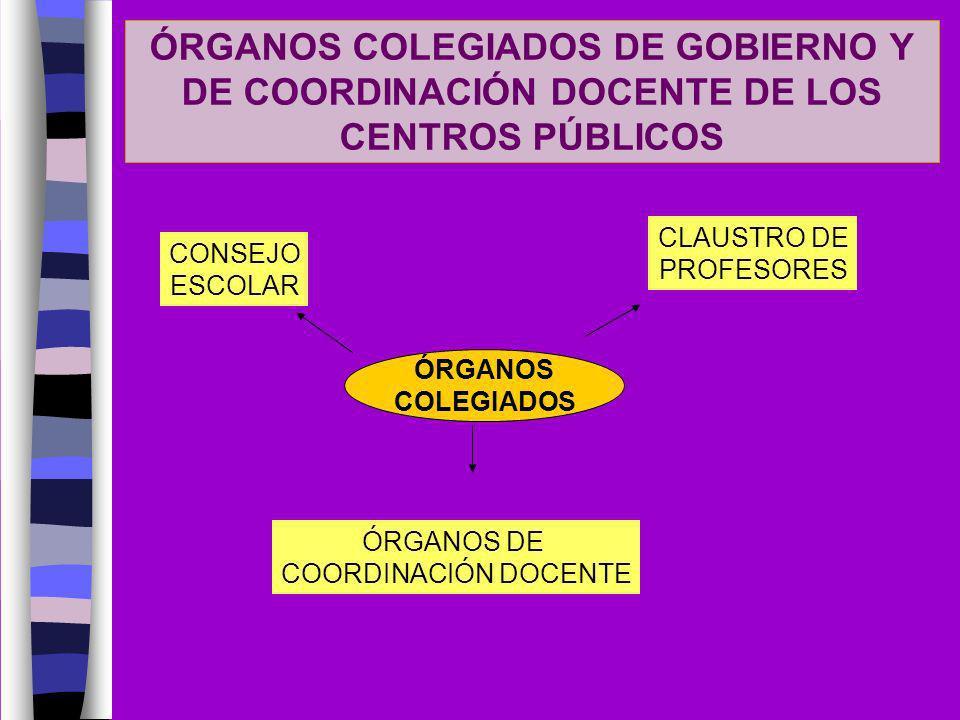 ÓRGANOS COLEGIADOS DE GOBIERNO Y DE COORDINACIÓN DOCENTE DE LOS CENTROS PÚBLICOS ÓRGANOS COLEGIADOS CONSEJO ESCOLAR CLAUSTRO DE PROFESORES ÓRGANOS DE