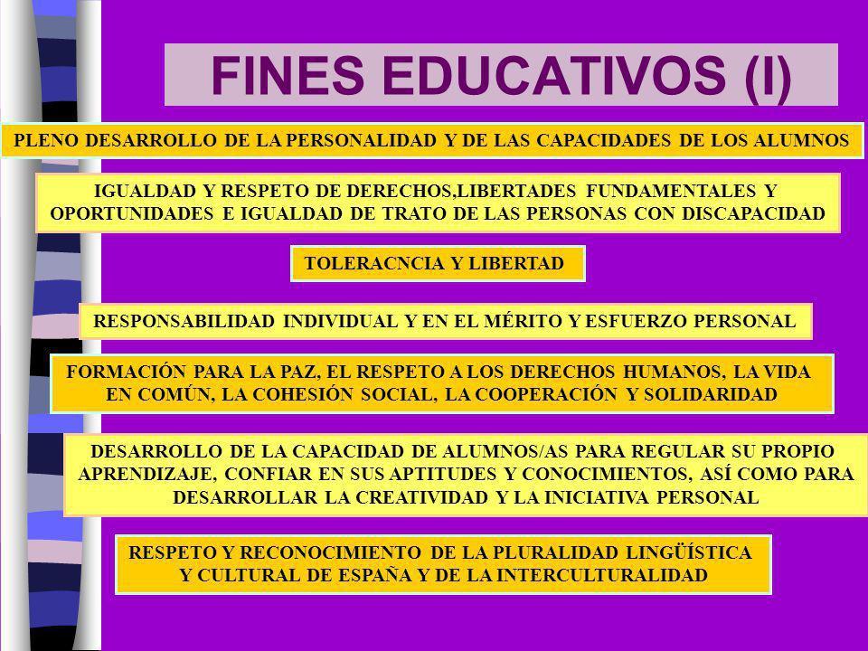 FINES EDUCATIVOS (I) PLENO DESARROLLO DE LA PERSONALIDAD Y DE LAS CAPACIDADES DE LOS ALUMNOS IGUALDAD Y RESPETO DE DERECHOS,LIBERTADES FUNDAMENTALES Y
