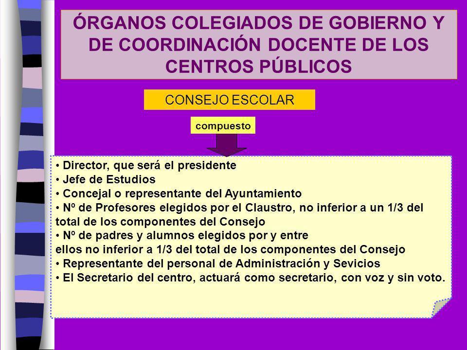 ÓRGANOS COLEGIADOS DE GOBIERNO Y DE COORDINACIÓN DOCENTE DE LOS CENTROS PÚBLICOS CONSEJO ESCOLAR Director, que será el presidente Jefe de Estudios Con