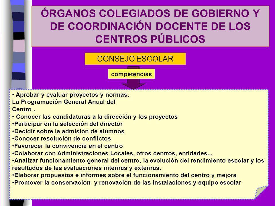 ÓRGANOS COLEGIADOS DE GOBIERNO Y DE COORDINACIÓN DOCENTE DE LOS CENTROS PÚBLICOS CONSEJO ESCOLAR Aprobar y evaluar proyectos y normas. La Programación