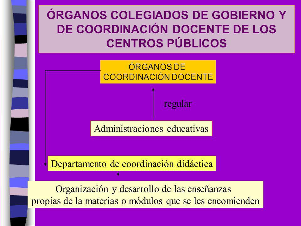 ÓRGANOS COLEGIADOS DE GOBIERNO Y DE COORDINACIÓN DOCENTE DE LOS CENTROS PÚBLICOS ÓRGANOS DE COORDINACIÓN DOCENTE Administraciones educativas regular D