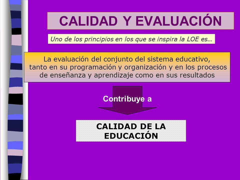 CALIDAD Y EVALUACIÓN Uno de los principios en los que se inspira la LOE es… La evaluación del conjunto del sistema educativo, tanto en su programación