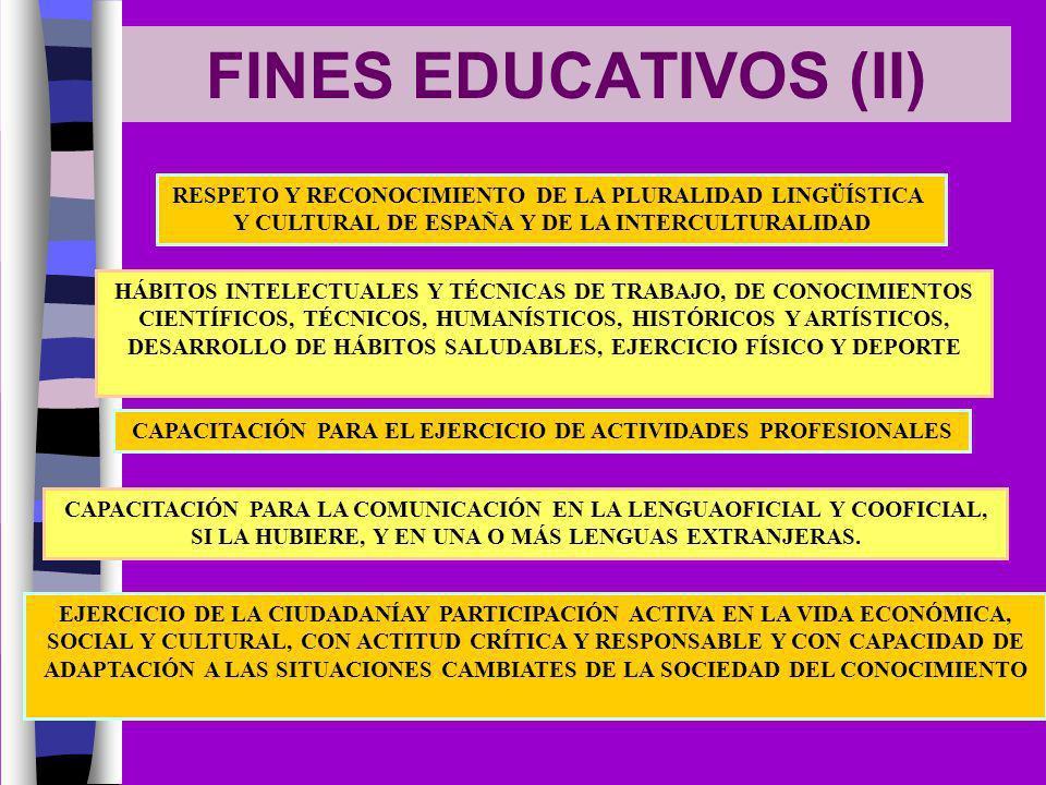 FINES EDUCATIVOS (II) HÁBITOS INTELECTUALES Y TÉCNICAS DE TRABAJO, DE CONOCIMIENTOS CIENTÍFICOS, TÉCNICOS, HUMANÍSTICOS, HISTÓRICOS Y ARTÍSTICOS, DESA