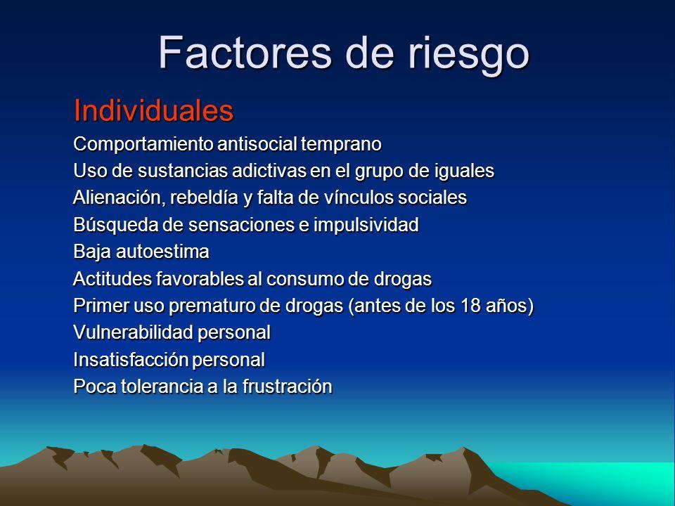 Factores de riesgo Individuales Comportamiento antisocial temprano Uso de sustancias adictivas en el grupo de iguales Alienación, rebeldía y falta de
