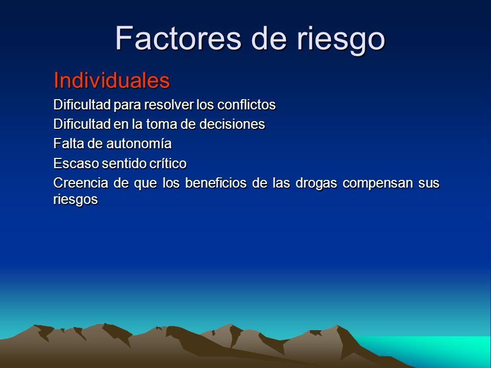 Factores de riesgo Individuales Dificultad para resolver los conflictos Dificultad en la toma de decisiones Falta de autonomía Escaso sentido crítico