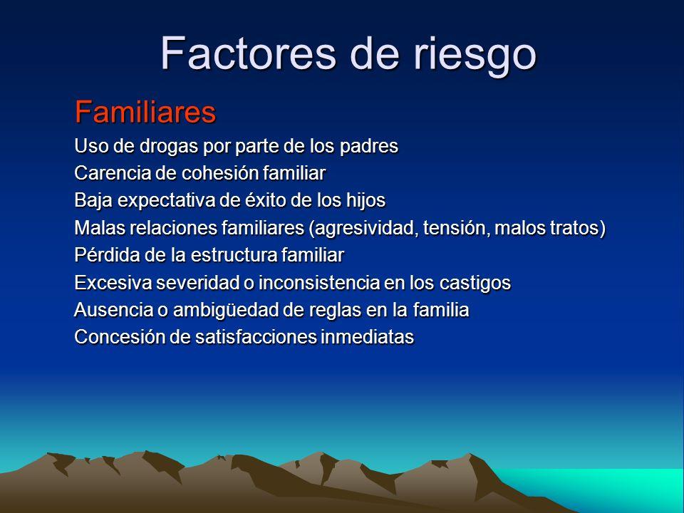 Factores de riesgo Familiares Existencia de temas tabú en el diálogo Excesiva sobreprotección Inmadurez de los padres Falta de apego