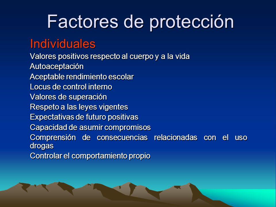 Factores de protección Individuales Valores positivos respecto al cuerpo y a la vida Autoaceptación Aceptable rendimiento escolar Locus de control int