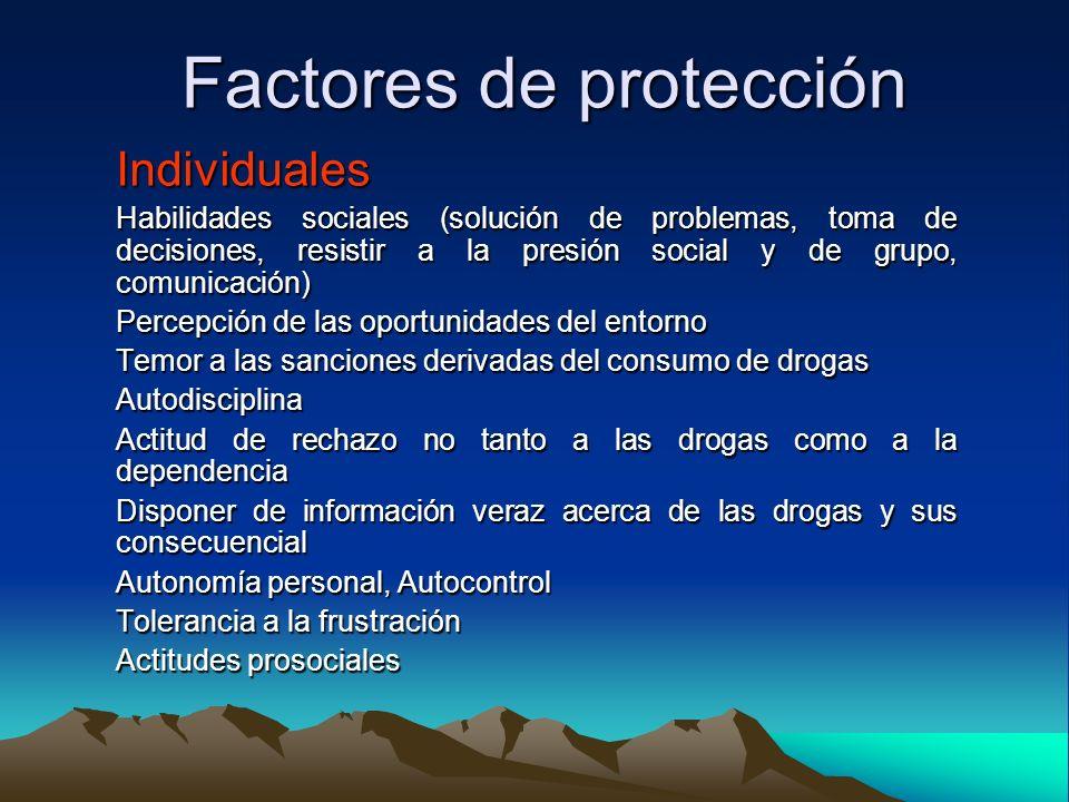 Factores de protección Individuales Habilidades sociales (solución de problemas, toma de decisiones, resistir a la presión social y de grupo, comunica