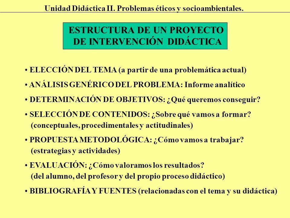 ESTRUCTURA DE UN PROYECTO DE INTERVENCIÓN DIDÁCTICA ELECCIÓN DEL TEMA (a partir de una problemática actual) DETERMINACIÓN DE OBJETIVOS: ¿Qué queremos