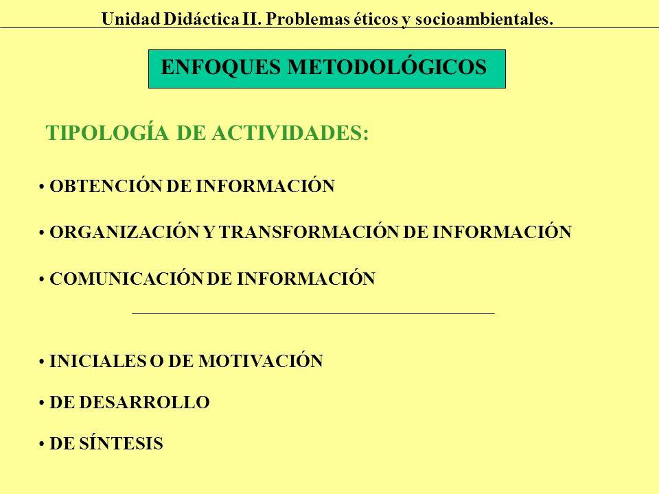 ENFOQUES METODOLÓGICOS TIPOLOGÍA DE ACTIVIDADES: OBTENCIÓN DE INFORMACIÓN ORGANIZACIÓN Y TRANSFORMACIÓN DE INFORMACIÓN INICIALES O DE MOTIVACIÓN DE DE