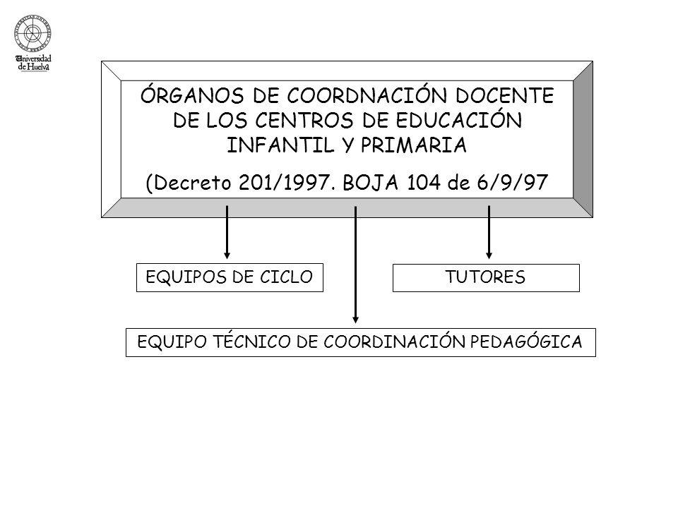 ÓRGANOS DE COORDNACIÓN DOCENTE DE LOS CENTROS DE EDUCACIÓN INFANTIL Y PRIMARIA (Decreto 201/1997. BOJA 104 de 6/9/97 EQUIPO TÉCNICO DE COORDINACIÓN PE