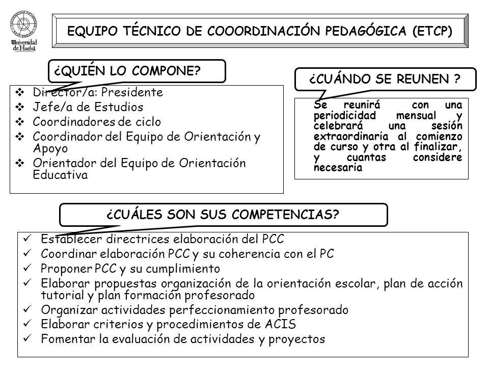 EQUIPO TÉCNICO DE COOORDINACIÓN PEDAGÓGICA (ETCP) Director/a: Presidente Jefe/a de Estudios Coordinadores de ciclo Coordinador del Equipo de Orientaci