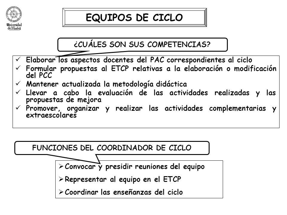 Elaborar los aspectos docentes del PAC correspondientes al ciclo Formular propuestas al ETCP relativas a la elaboración o modificación del PCC Mantene