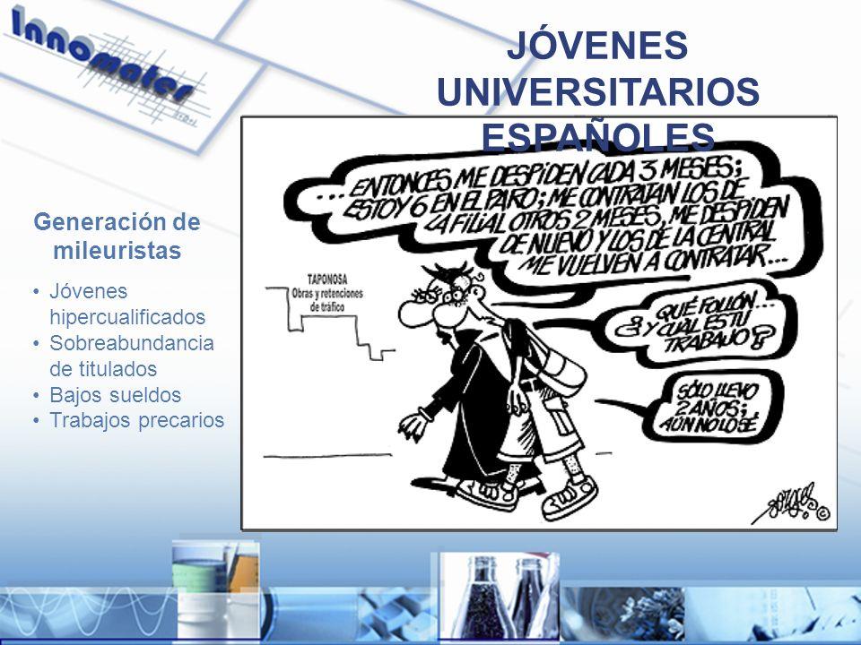 JÓVENES UNIVERSITARIOS ESPAÑOLES Generación de mileuristas Jóvenes hipercualificados Sobreabundancia de titulados Bajos sueldos Trabajos precarios
