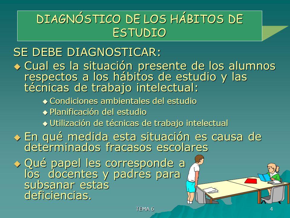 TEMA 6 4 DIAGNÓSTICO DE LOS HÁBITOS DE ESTUDIO SE DEBE DIAGNOSTICAR: Cual es la situación presente de los alumnos respectos a los hábitos de estudio y