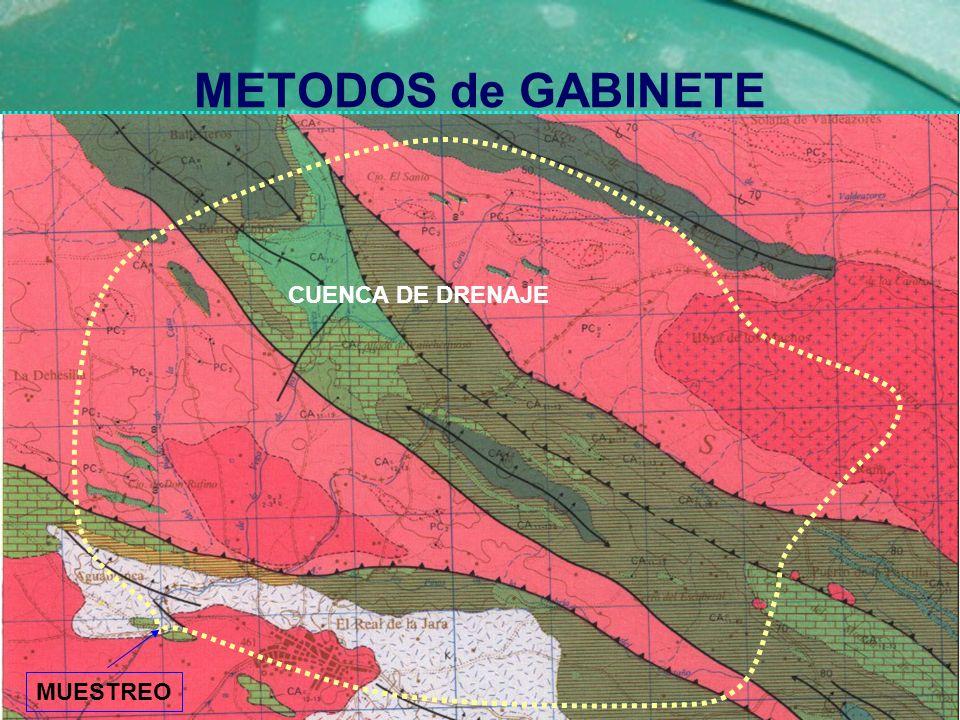 METODOS de GABINETE MUESTREO CUENCA DE DRENAJE