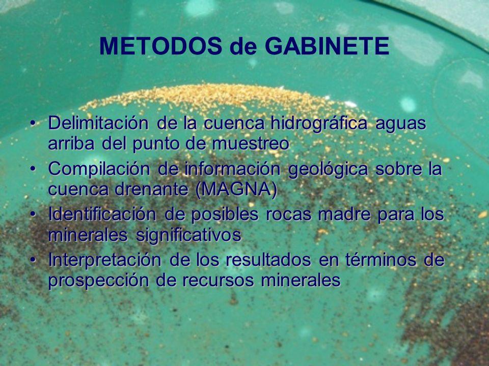METODOS de GABINETE Delimitación de la cuenca hidrográfica aguas arriba del punto de muestreoDelimitación de la cuenca hidrográfica aguas arriba del p