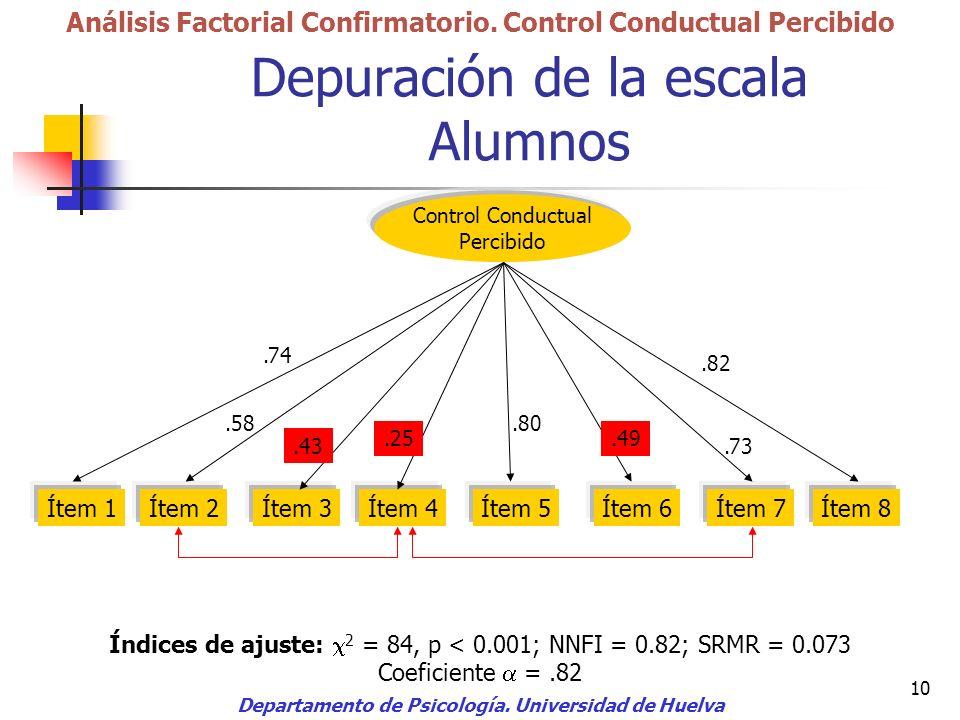 10 Depuración de la escala Alumnos Departamento de Psicología. Universidad de Huelva Análisis Factorial Confirmatorio. Control Conductual Percibido Co