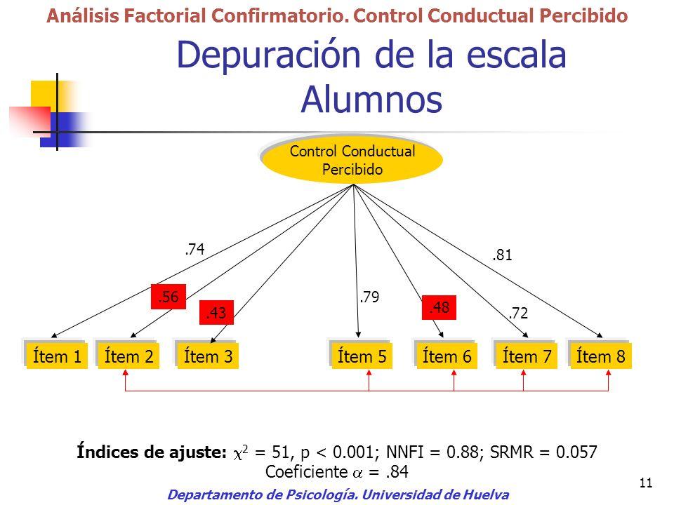 11 Depuración de la escala Alumnos Departamento de Psicología. Universidad de Huelva Análisis Factorial Confirmatorio. Control Conductual Percibido Co