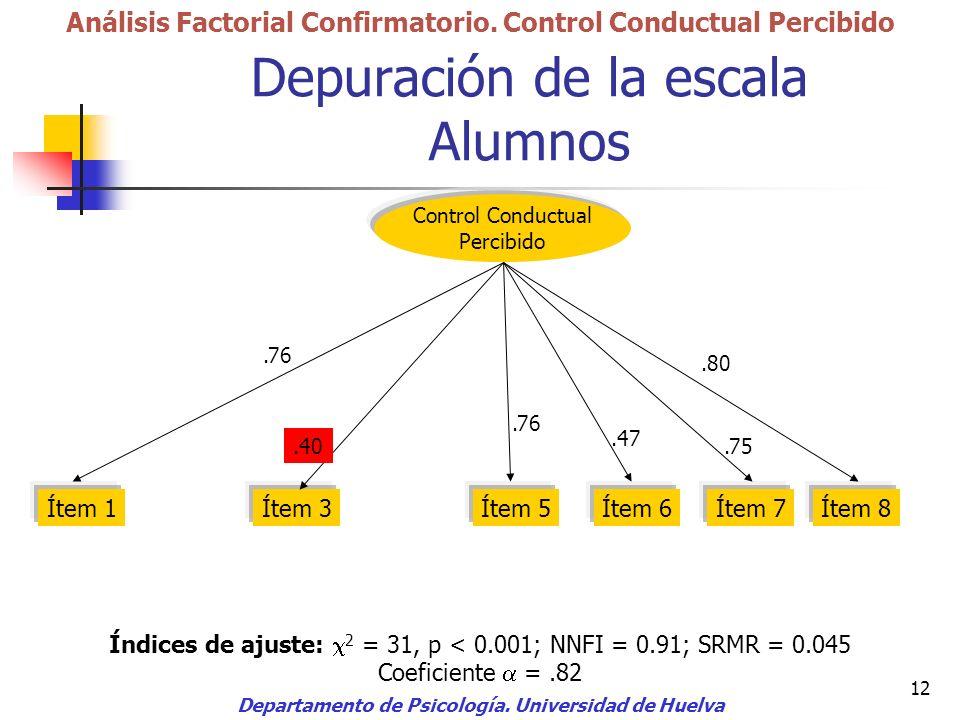 12 Depuración de la escala Alumnos Departamento de Psicología. Universidad de Huelva Análisis Factorial Confirmatorio. Control Conductual Percibido Co