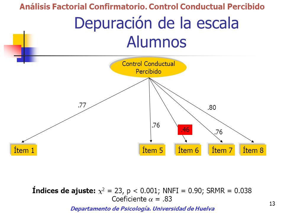 13 Depuración de la escala Alumnos Departamento de Psicología. Universidad de Huelva Análisis Factorial Confirmatorio. Control Conductual Percibido Co