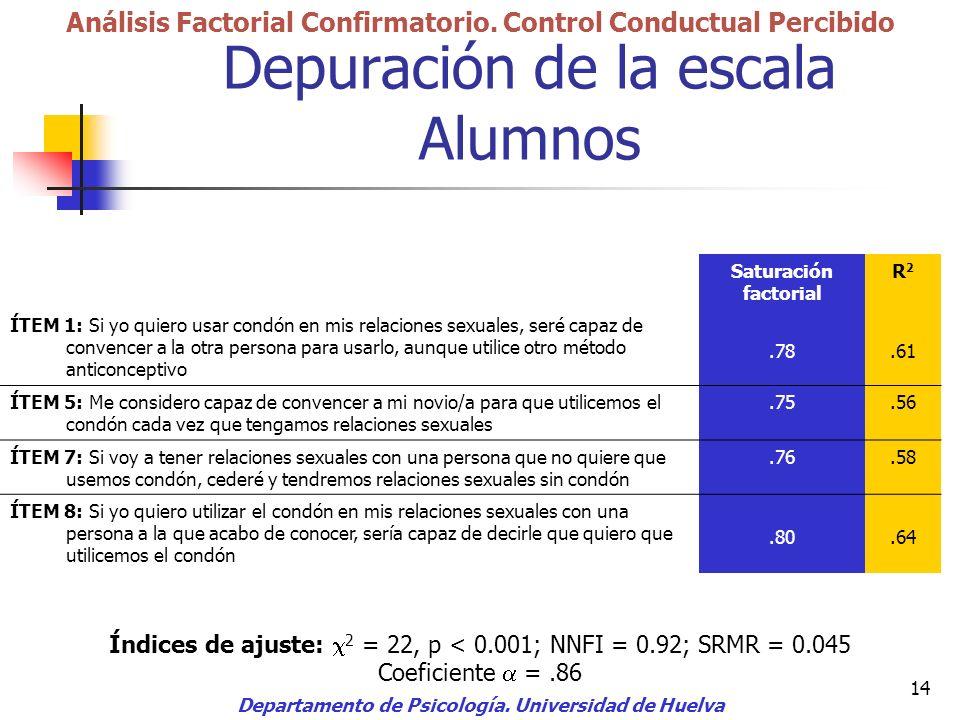 14 Depuración de la escala Alumnos Departamento de Psicología. Universidad de Huelva Análisis Factorial Confirmatorio. Control Conductual Percibido Ín