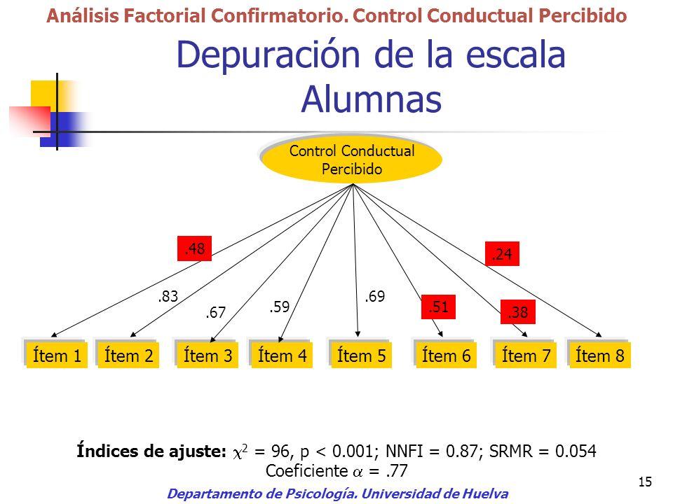 15 Depuración de la escala Alumnas Departamento de Psicología. Universidad de Huelva Análisis Factorial Confirmatorio. Control Conductual Percibido Co