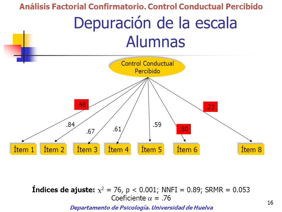 16 Depuración de la escala Alumnas Departamento de Psicología. Universidad de Huelva Análisis Factorial Confirmatorio. Control Conductual Percibido Co
