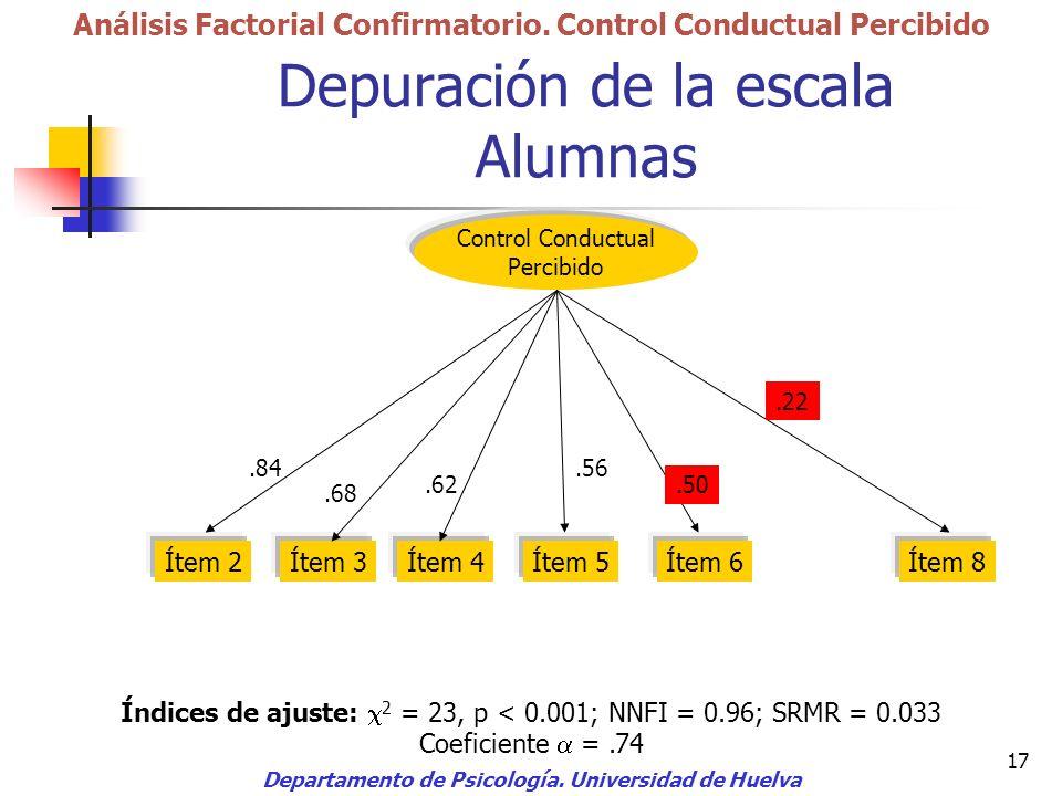 17 Depuración de la escala Alumnas Departamento de Psicología. Universidad de Huelva Análisis Factorial Confirmatorio. Control Conductual Percibido Co