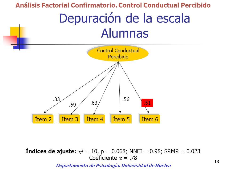 18 Depuración de la escala Alumnas Departamento de Psicología. Universidad de Huelva Análisis Factorial Confirmatorio. Control Conductual Percibido Co