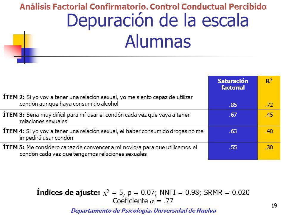 19 Depuración de la escala Alumnas Departamento de Psicología. Universidad de Huelva Análisis Factorial Confirmatorio. Control Conductual Percibido Ín